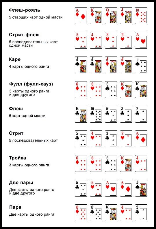 Как научиться играть в 101 карты играть онлайн в казино лас вегас